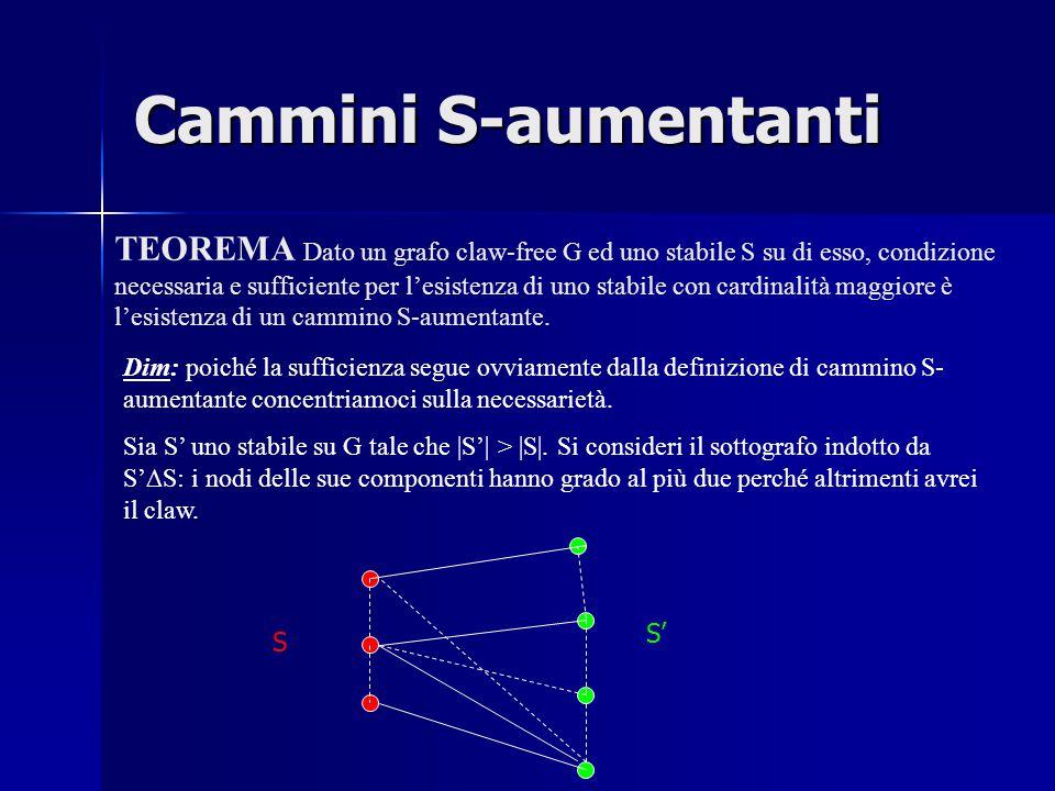 Cammini S-aumentanti TEOREMA Dato un grafo claw-free G ed uno stabile S su di esso, condizione necessaria e sufficiente per l'esistenza di uno stabile con cardinalità maggiore è l'esistenza di un cammino S-aumentante.