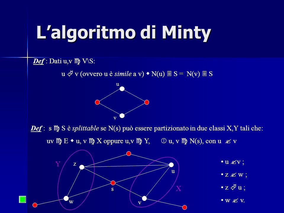 L'algoritmo di Minty Def : Dati u,v  V\S: u  v (ovvero u è simile a v)  N(u)  S = N(v)  S u v Def : s  S è splittable se N(s) può essere partizionato in due classi X,Y tali che: uv  E  u, v  X oppure u,v  Y,  u, v  N(s), con u  v Y s w v z u u  v ; z  w ; z  u ; w  v.