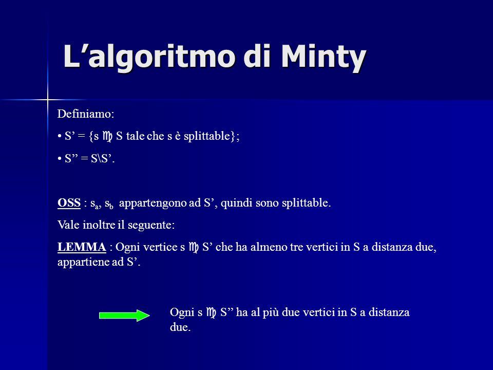 L'algoritmo di Minty Definiamo: S' = {s  S tale che s è splittable}; S'' = S\S'.