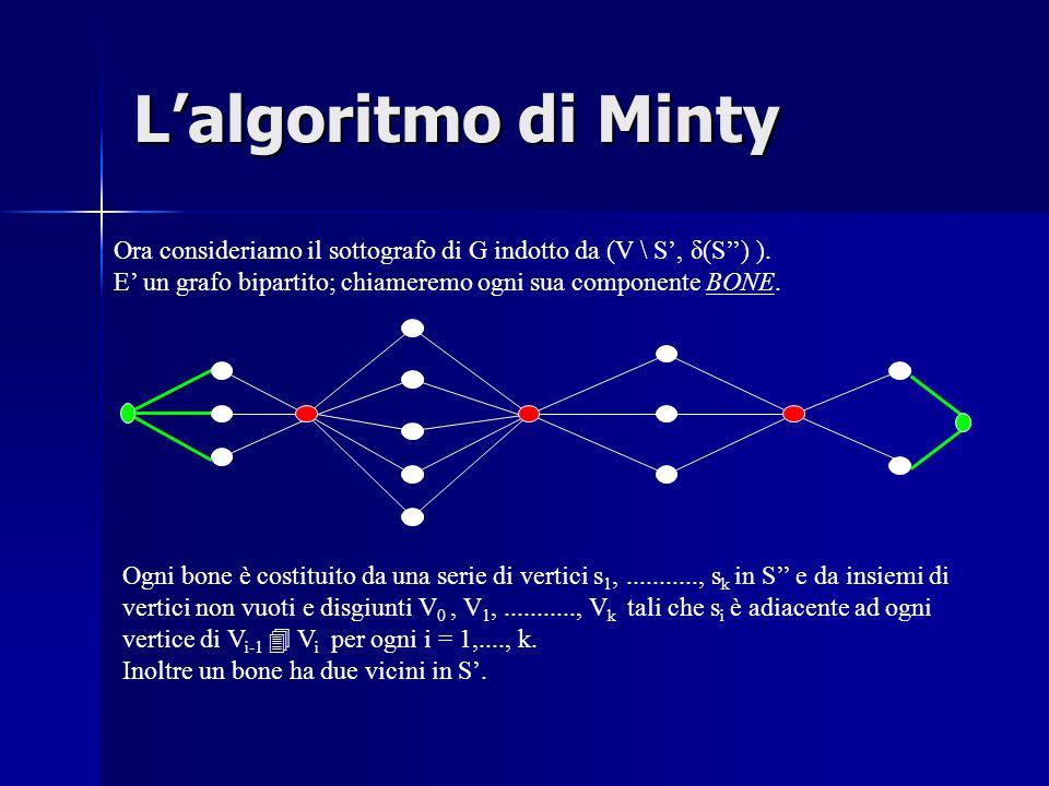 L'algoritmo di Minty Ora consideriamo il sottografo di G indotto da (V \ S', δ(S'') ).
