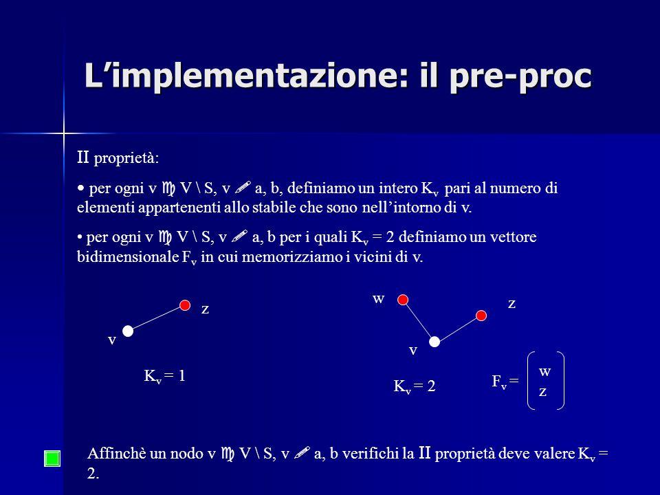 L'implementazione: il pre-proc II proprietà: per ogni v  V \ S, v  a, b, definiamo un intero K v pari al numero di elementi appartenenti allo stabile che sono nell'intorno di v.