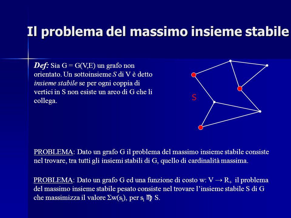 Il problema del massimo insieme stabile Def: Sia G = G(V,E) un grafo non orientato.