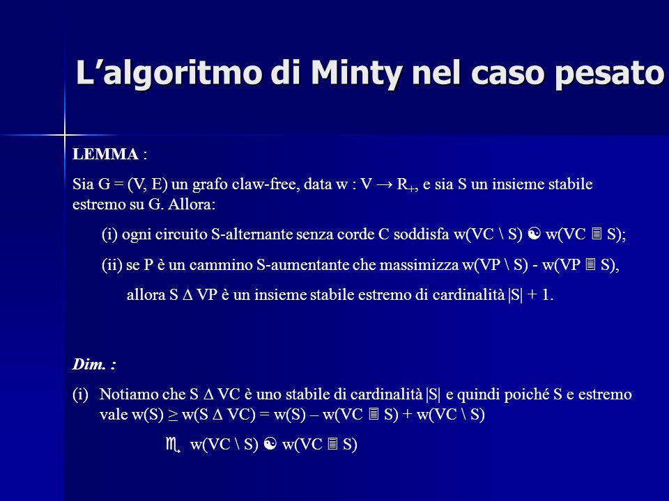 LEMMA : Sia G = (V, E) un grafo claw-free, data w : V → R +, e sia S un insieme stabile estremo su G.
