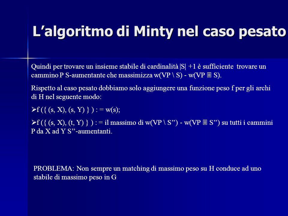 Quindi per trovare un insieme stabile di cardinalità |S| +1 è sufficiente trovare un cammino P S-aumentante che massimizza w(VP \ S) - w(VP  S).