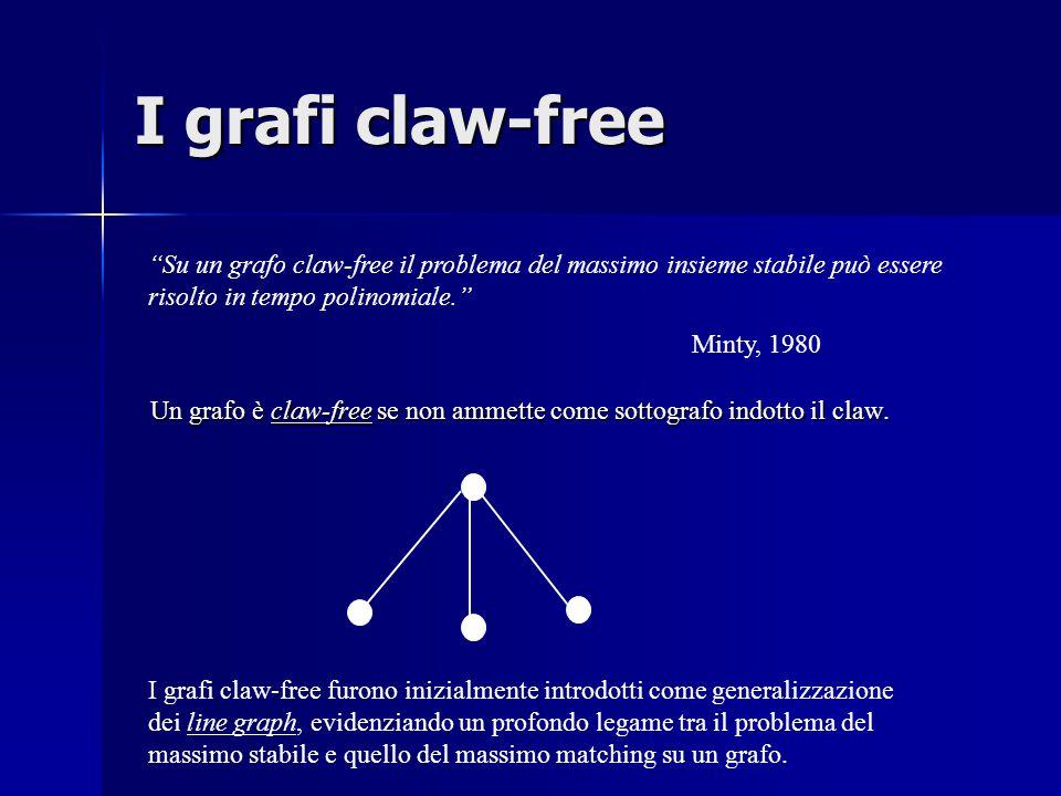 I grafi claw-free Un grafo è claw-free se non ammette come sottografo indotto il claw.