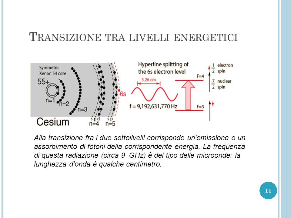 T RANSIZIONE TRA LIVELLI ENERGETICI 11 Alla transizione fra i due sottolivelli corrisponde un emissione o un assorbimento di fotoni della corrispondente energia.