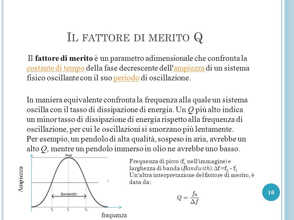 I L FATTORE DI MERITO Q Il fattore di merito è un parametro adimensionale che confronta la costante di tempo della fase decrescente dell ampiezza di un sistema fisico oscillante con il suo periodo di oscillazione.
