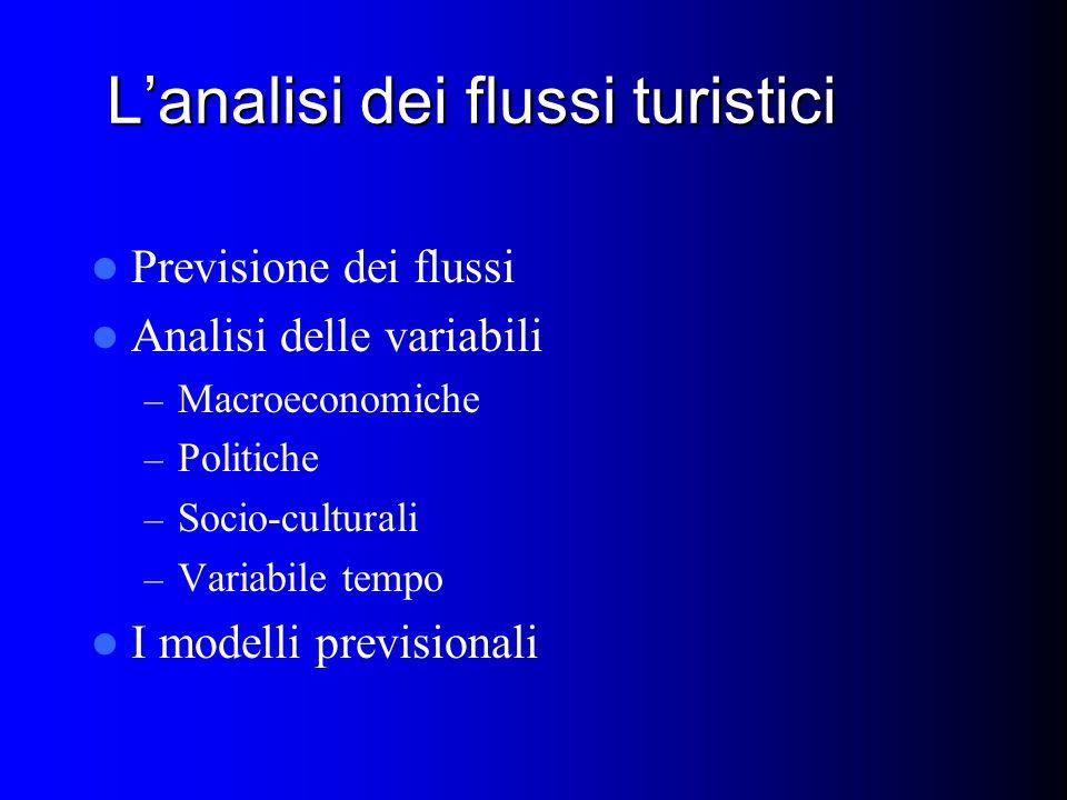 L'analisi dei flussi turistici Previsione dei flussi Analisi delle variabili – Macroeconomiche – Politiche – Socio-culturali – Variabile tempo I modelli previsionali