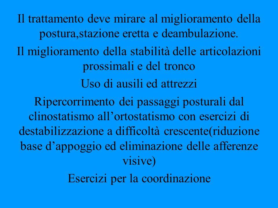 Il trattamento deve mirare al miglioramento della postura,stazione eretta e deambulazione.
