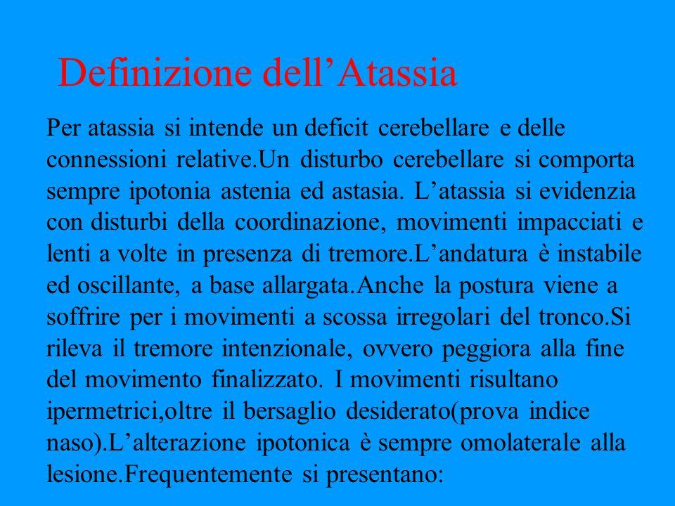 Definizione dell'Atassia Per atassia si intende un deficit cerebellare e delle connessioni relative.Un disturbo cerebellare si comporta sempre ipotonia astenia ed astasia.