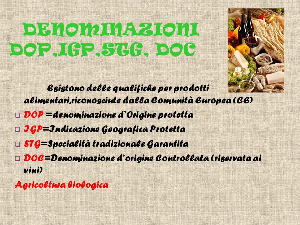 DENOMINAZIONI DOP,IGP,STG, DOC Esistono delle qualifiche per prodotti alimentari,riconosciute dalla Comunità Europea (CE)  DOP =denominazione d'Origine protetta  IGP=Indicazione Geografica Protetta  STG=Specialità tradizionale Garantita  DOC=Denominazione d'origine Controllata (riservata ai vini) Agricoltura biologica