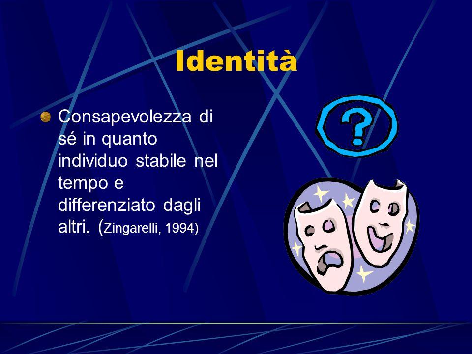 Identità Consapevolezza di sé in quanto individuo stabile nel tempo e differenziato dagli altri.