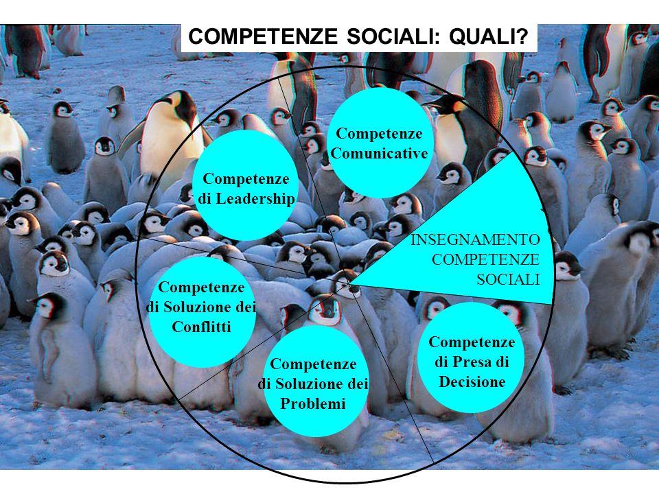 Competenze di Soluzione dei Conflitti Competenze di Soluzione dei Problemi Competenze di Presa di Decisione Competenze di Leadership INSEGNAMENTO COMP