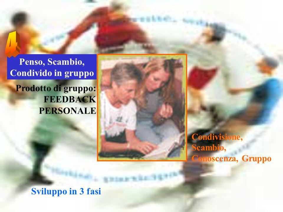 Penso, Scambio, Condivido in gruppo Condivisione, Scambio, Conoscenza, Gruppo Prodotto di gruppo: FEEDBACK PERSONALE Sviluppo in 3 fasi