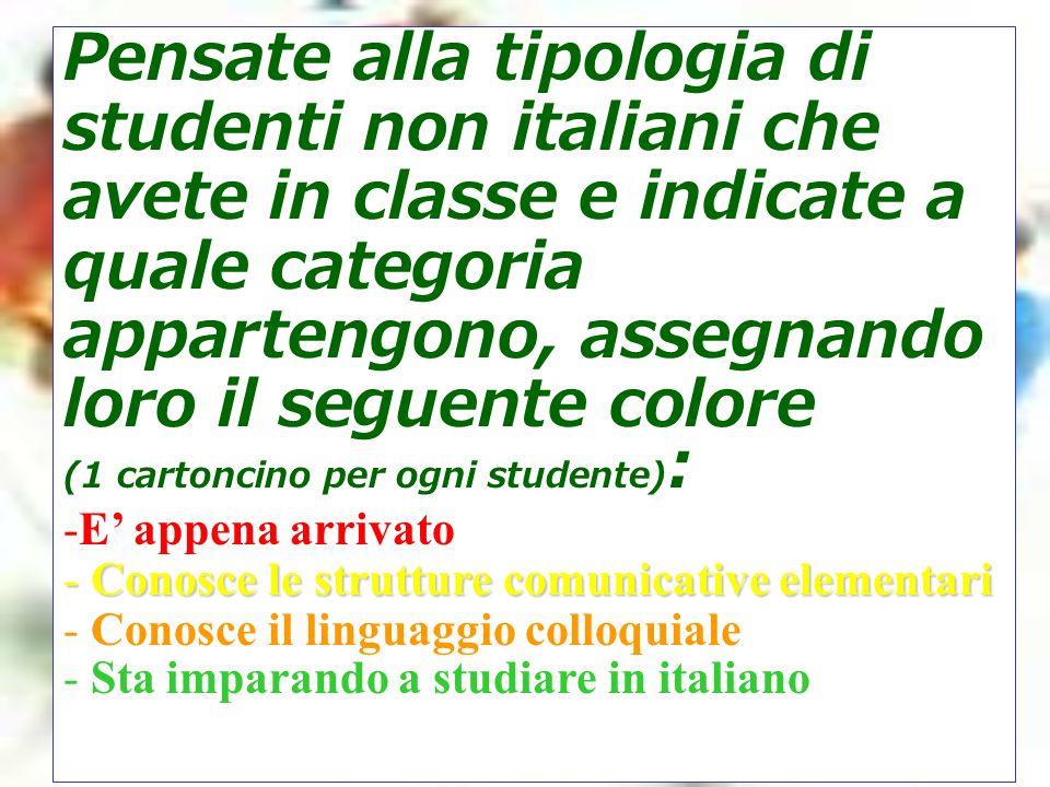 Pensate alla tipologia di studenti non italiani che avete in classe e indicate a quale categoria appartengono, assegnando loro il seguente colore (1 cartoncino per ogni studente) : -E' appena arrivato - Conosce le strutture comunicative elementari - Conosce il linguaggio colloquiale - Sta imparando a studiare in italiano