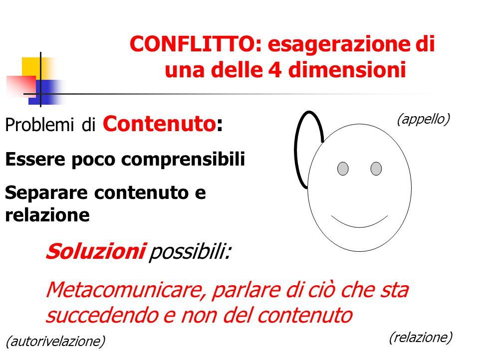 CONFLITTO: esagerazione di una delle 4 dimensioni (autorivelazione) Problemi di Contenuto: Essere poco comprensibili Separare contenuto e relazione (a