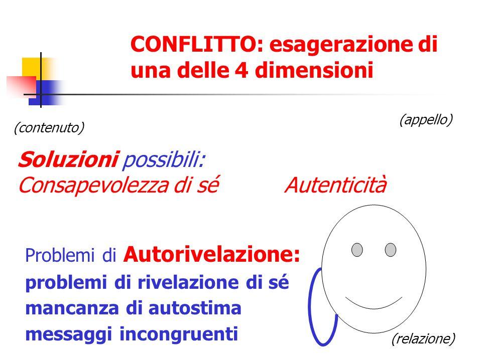 CONFLITTO: esagerazione di una delle 4 dimensioni Problemi di Autorivelazione: problemi di rivelazione di sé mancanza di autostima messaggi incongruen