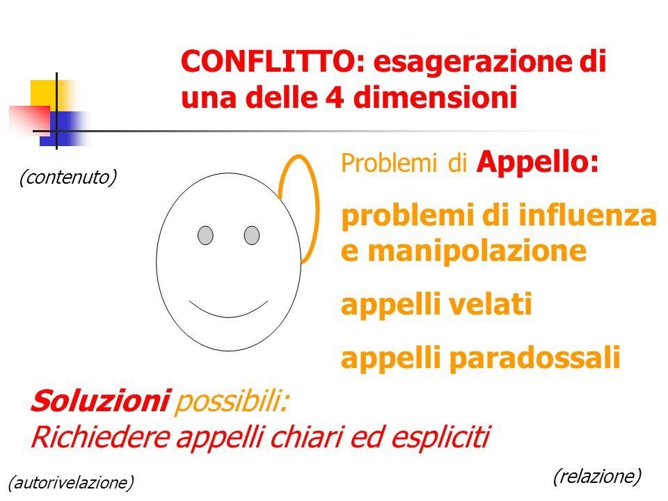 CONFLITTO: esagerazione di una delle 4 dimensioni (autorivelazione) Problemi di Appello: problemi di influenza e manipolazione appelli velati appelli