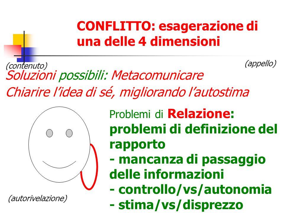 CONFLITTO: esagerazione di una delle 4 dimensioni (autorivelazione) Problemi di Relazione: problemi di definizione del rapporto - mancanza di passaggi