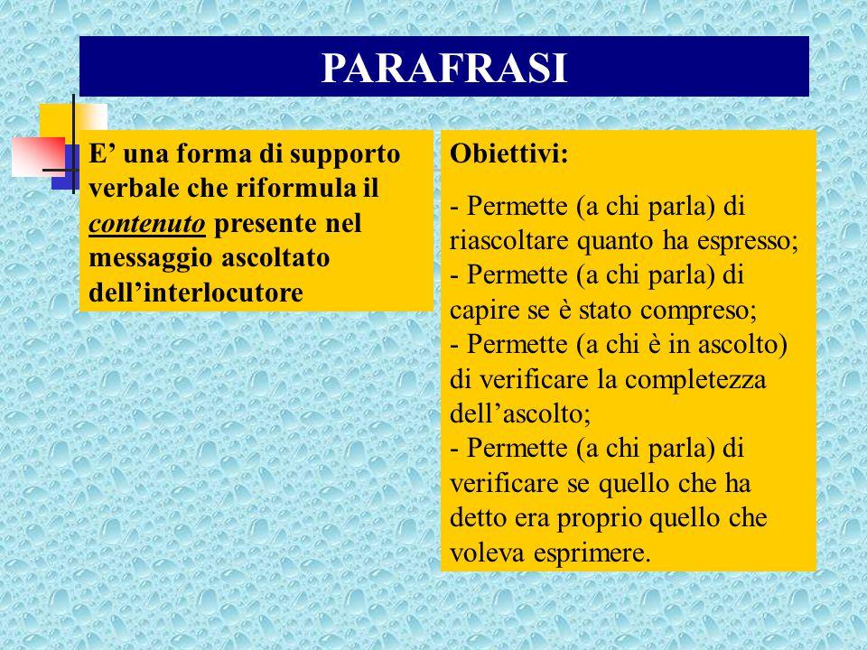 PARAFRASI E' una forma di supporto verbale che riformula il contenuto presente nel messaggio ascoltato dell'interlocutore Obiettivi: - Permette (a chi