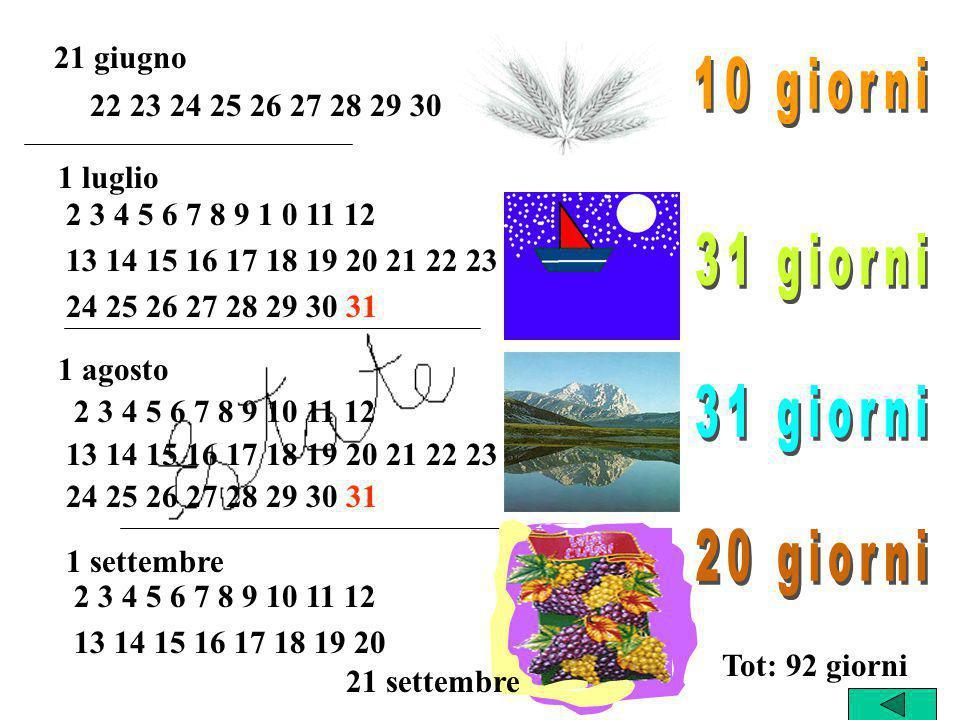 21 marzo 2002 21 giugno 2002 1 maggio 1 giugno 22 23 24 25 26 27 28 29 30 31 2 3 4 5 6 7 8 9 10 11 12 13 14 15 16 17 18 19 20 21 22 23 24 25 26 27 28
