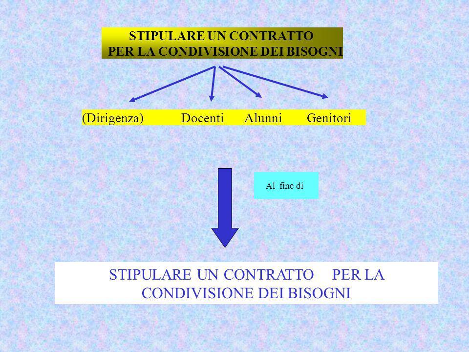 (Dirigenza) Docenti Alunni Genitori STIPULARE UN CONTRATTO PER LA CONDIVISIONE DEI BISOGNI Al fine di STIPULARE UN CONTRATTO PER LA CONDIVISIONE DEI B
