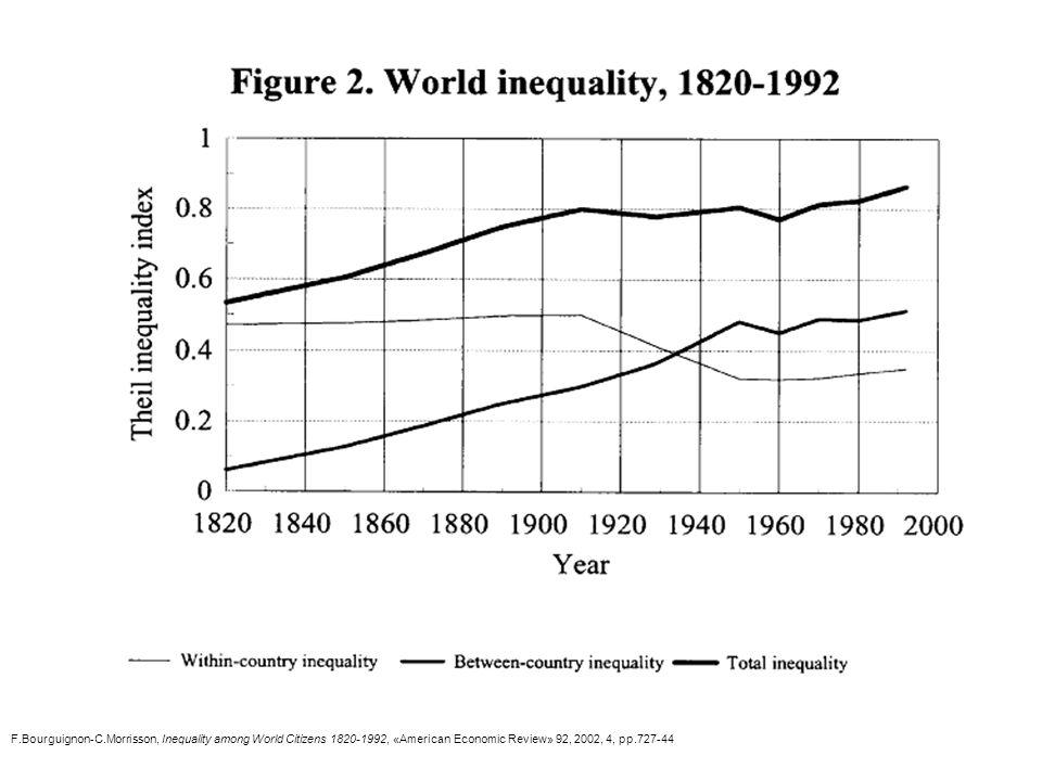 Nel 2005 il reddito medio pro capite del paese più ricco del mondo (Usa) è pari a 60 volte quello del paese più povero (Malawi) Nel 1990 l'amministratore delegato di una delle 100 top company Usa guadagna mediamente 93 volte (70 dopo le tasse, ed erano rispettivamente 40 e 12 volte nel 1960) il salario medio di un suo operaio, contro le 17 volte del Giappone e le 35 della Gran Bretagna Nel 2007 il gap sale a 344 volte.