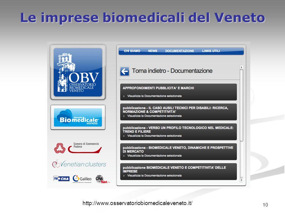 10 Le imprese biomedicali del Veneto http://www.osservatoriobiomedicaleveneto.it/