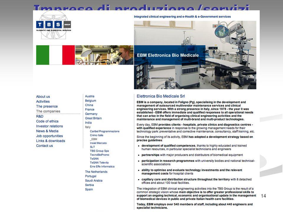 14 Imprese di produzione/servizi nel Veneto