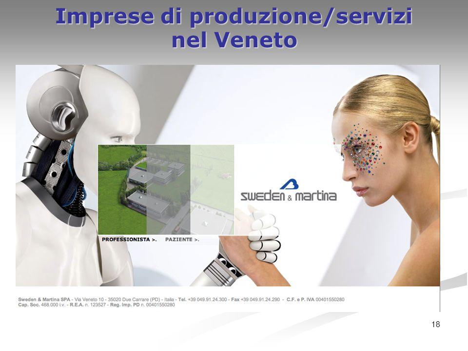 18 Imprese di produzione/servizi nel Veneto