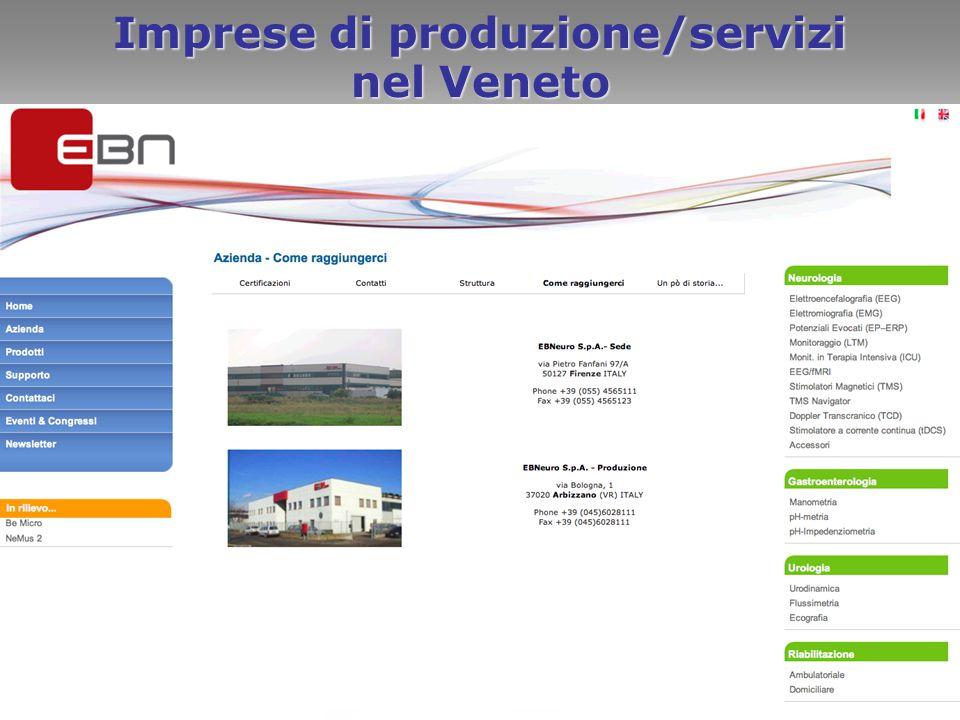 22 Imprese di produzione/servizi nel Veneto
