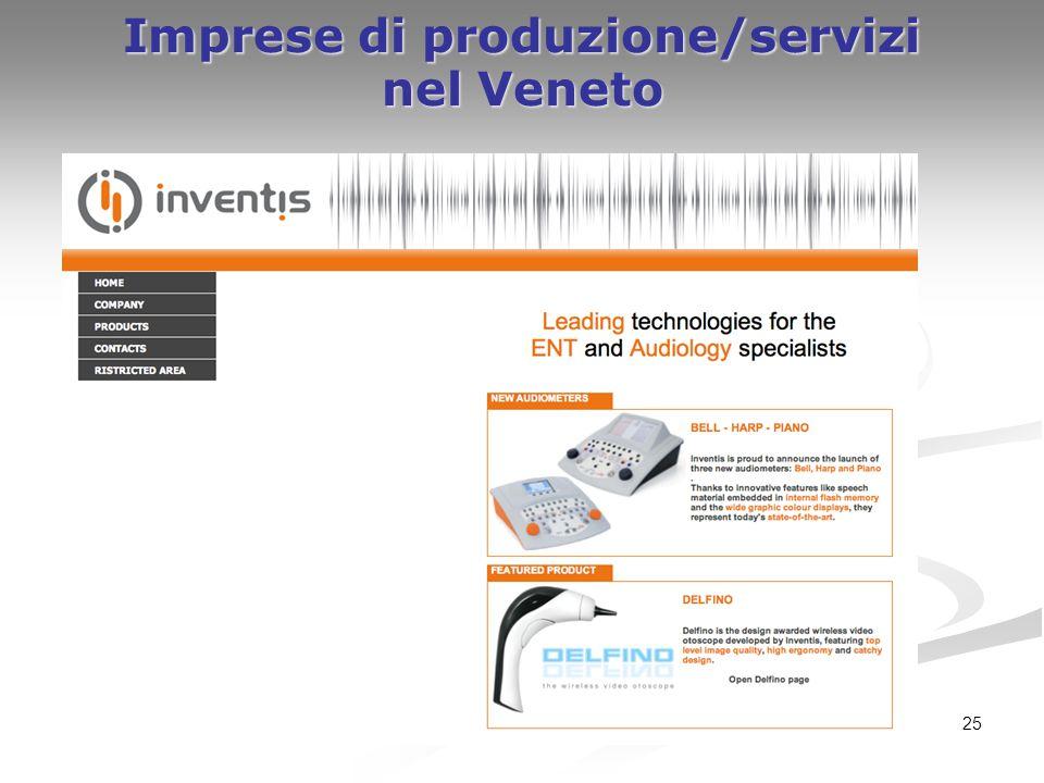25 Imprese di produzione/servizi nel Veneto