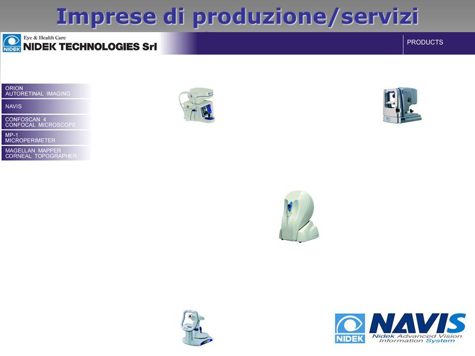 26 Imprese di produzione/servizi nel Veneto