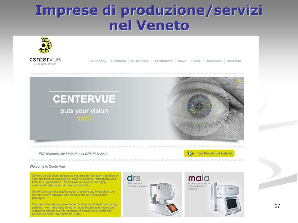 27 Imprese di produzione/servizi nel Veneto