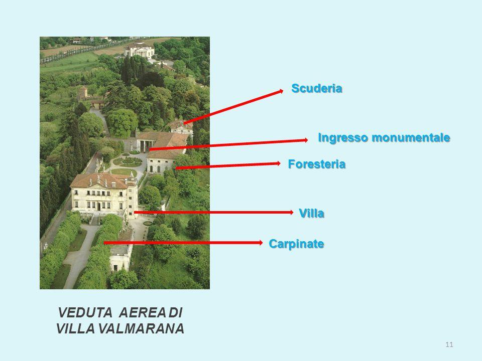 VEDUTA AEREA DI VILLA VALMARANA Scuderia Ingresso monumentale Foresteria Villa Carpinate 11