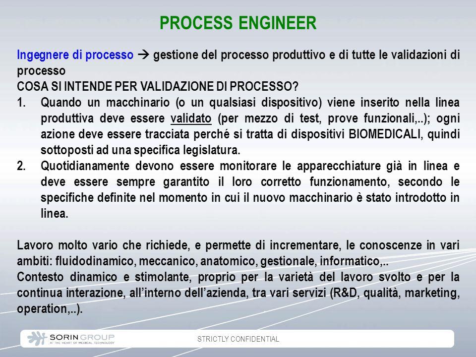 STRICTLY CONFIDENTIAL PROCESS ENGINEER Ingegnere di processo  gestione del processo produttivo e di tutte le validazioni di processo COSA SI INTENDE PER VALIDAZIONE DI PROCESSO.
