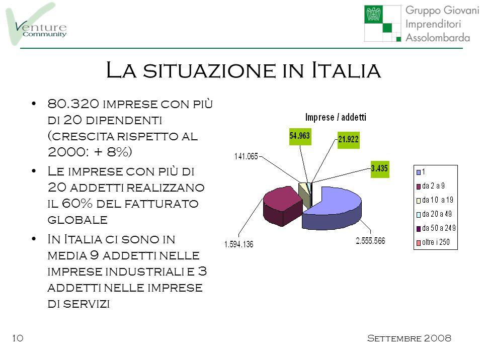 Settembre 200810 La situazione in Italia 80.320 imprese con più di 20 dipendenti (crescita rispetto al 2000: + 8%) Le imprese con più di 20 addetti realizzano il 60% del fatturato globale In Italia ci sono in media 9 addetti nelle imprese industriali e 3 addetti nelle imprese di servizi
