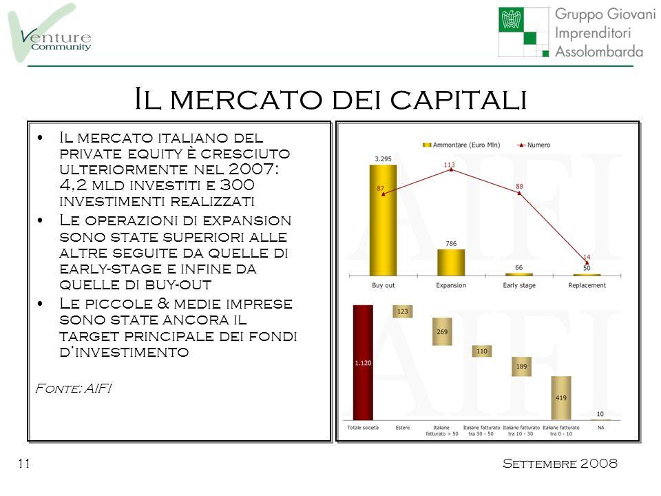 Settembre 200811 Il mercato dei capitali Il mercato italiano del private equity è cresciuto ulteriormente nel 2007: 4,2 mld investiti e 300 investimenti realizzati Le operazioni di expansion sono state superiori alle altre seguite da quelle di early-stage e infine da quelle di buy-out Le piccole & medie imprese sono state ancora il target principale dei fondi d'investimento Fonte: AIFI