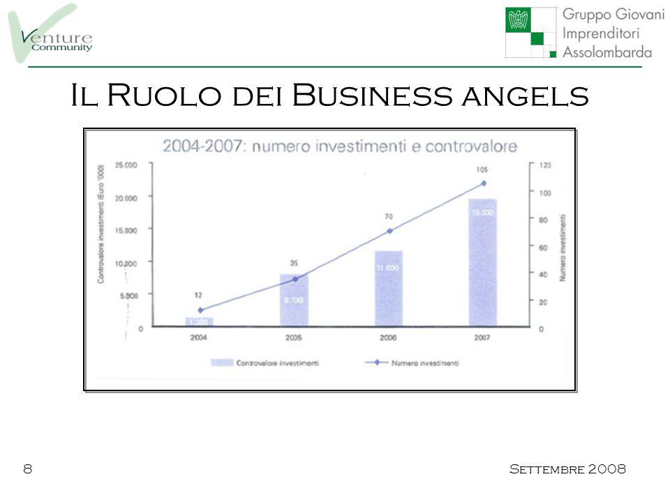 Settembre 20088 Il Ruolo dei Business angels
