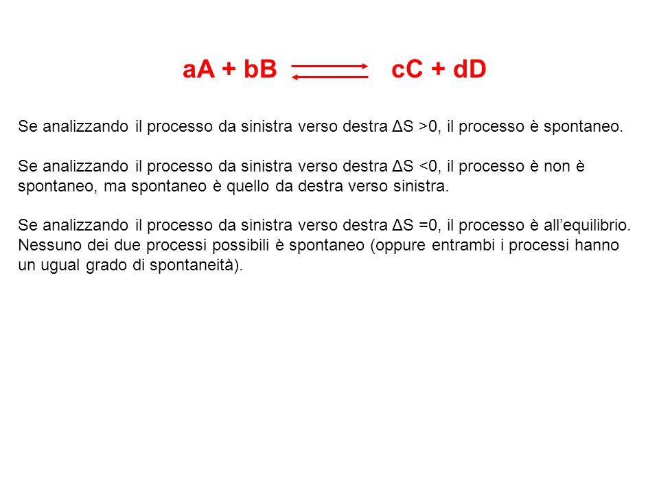 aA + bB cC + dD Se analizzando il processo da sinistra verso destra ΔS >0, il processo è spontaneo. Se analizzando il processo da sinistra verso destr