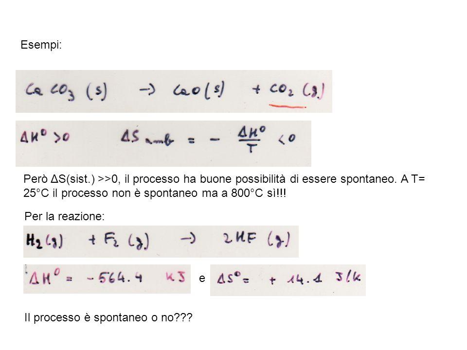 Esempi: Però ΔS(sist.) >>0, il processo ha buone possibilità di essere spontaneo. A T= 25°C il processo non è spontaneo ma a 800°C sì!!! Per la reazio