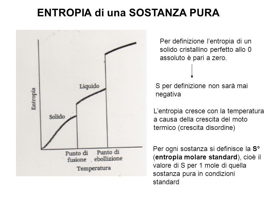Esempi: Però ΔS(sist.) >>0, il processo ha buone possibilità di essere spontaneo.