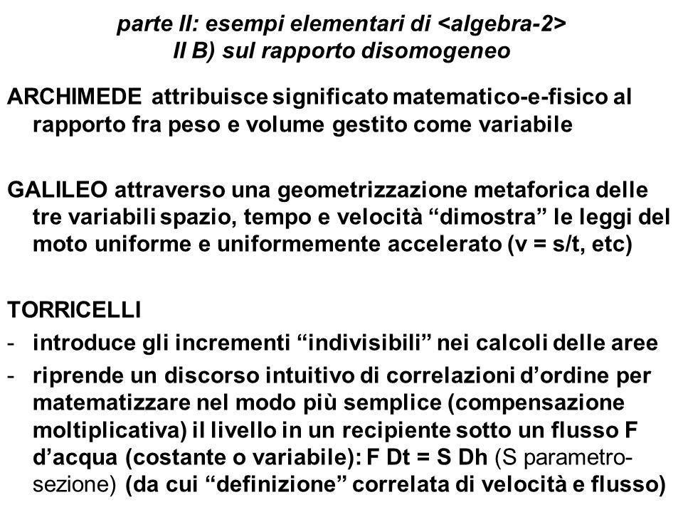 parte II: esempi elementari di II B) sul rapporto disomogeneo ARCHIMEDE attribuisce significato matematico-e-fisico al rapporto fra peso e volume gestito come variabile GALILEO attraverso una geometrizzazione metaforica delle tre variabili spazio, tempo e velocità dimostra le leggi del moto uniforme e uniformemente accelerato (v = s/t, etc) TORRICELLI -introduce gli incrementi indivisibili nei calcoli delle aree -riprende un discorso intuitivo di correlazioni d'ordine per matematizzare nel modo più semplice (compensazione moltiplicativa) il livello in un recipiente sotto un flusso F d'acqua (costante o variabile): F Dt = S Dh (S parametro- sezione) (da cui definizione correlata di velocità e flusso)