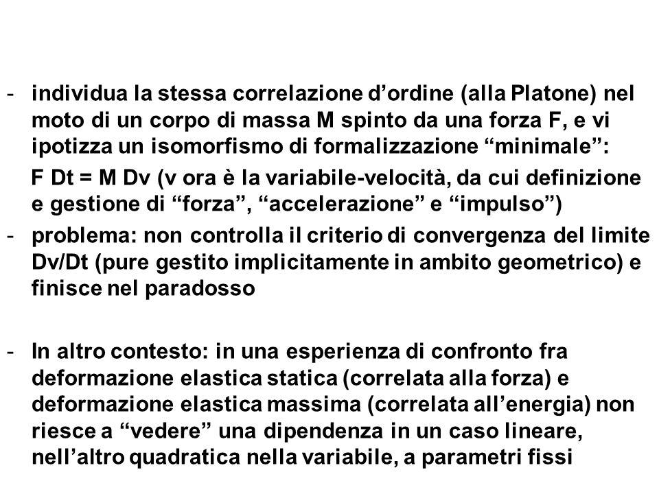 -individua la stessa correlazione d'ordine (alla Platone) nel moto di un corpo di massa M spinto da una forza F, e vi ipotizza un isomorfismo di formalizzazione minimale : F Dt = M Dv (v ora è la variabile-velocità, da cui definizione e gestione di forza , accelerazione e impulso ) -problema: non controlla il criterio di convergenza del limite Dv/Dt (pure gestito implicitamente in ambito geometrico) e finisce nel paradosso -In altro contesto: in una esperienza di confronto fra deformazione elastica statica (correlata alla forza) e deformazione elastica massima (correlata all'energia) non riesce a vedere una dipendenza in un caso lineare, nell'altro quadratica nella variabile, a parametri fissi