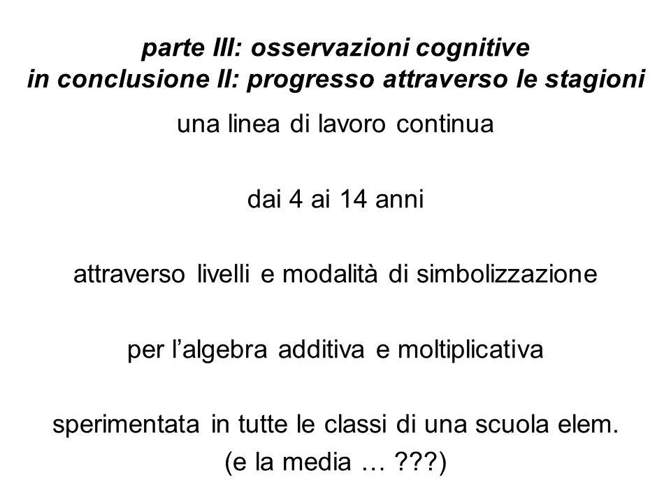 parte III: osservazioni cognitive in conclusione II: progresso attraverso le stagioni una linea di lavoro continua dai 4 ai 14 anni attraverso livelli e modalità di simbolizzazione per l'algebra additiva e moltiplicativa sperimentata in tutte le classi di una scuola elem.