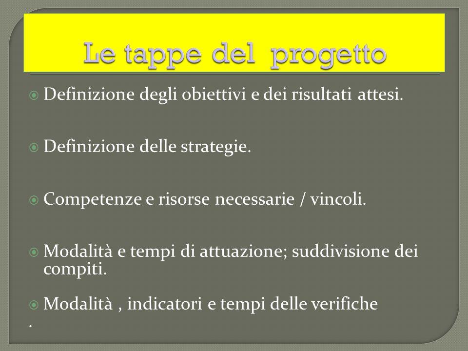 Definizione degli obiettivi e dei risultati attesi.