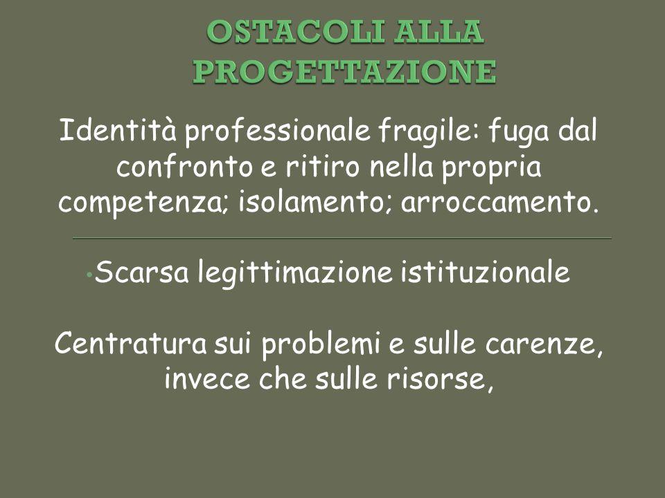 Identità professionale fragile: fuga dal confronto e ritiro nella propria competenza; isolamento; arroccamento.