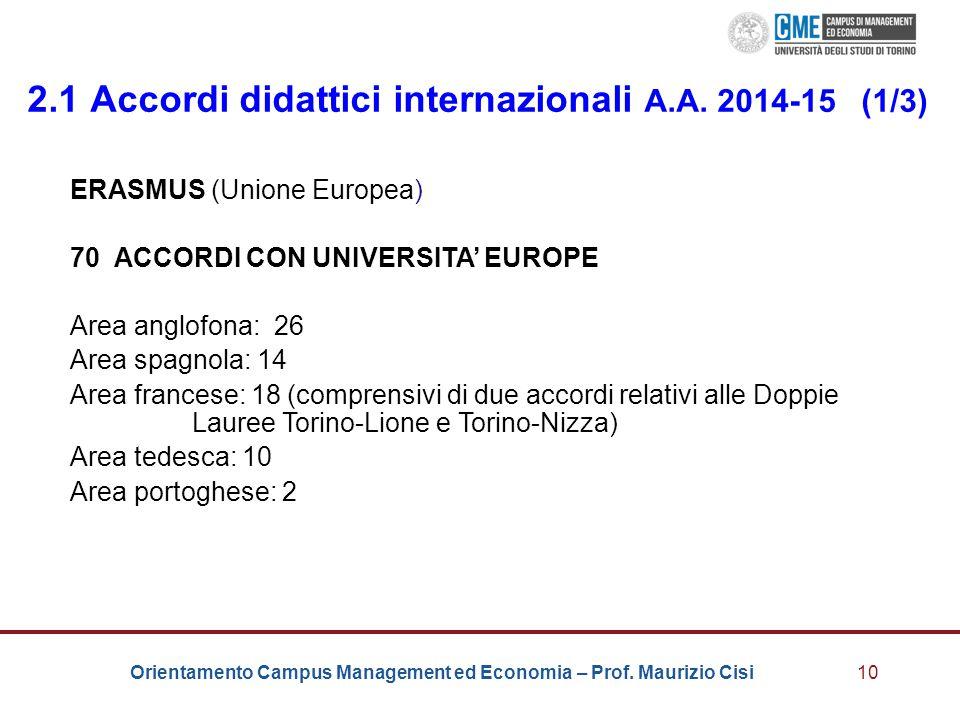 Orientamento Campus Management ed Economia – Prof. Maurizio Cisi10 2.1 Accordi didattici internazionali A.A. 2014-15 (1/3) ERASMUS (Unione Europea) 70