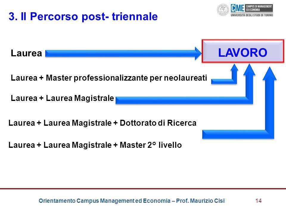 Orientamento Campus Management ed Economia – Prof. Maurizio Cisi14 3. Il Percorso post- triennale Laurea Laurea + Master professionalizzante per neola