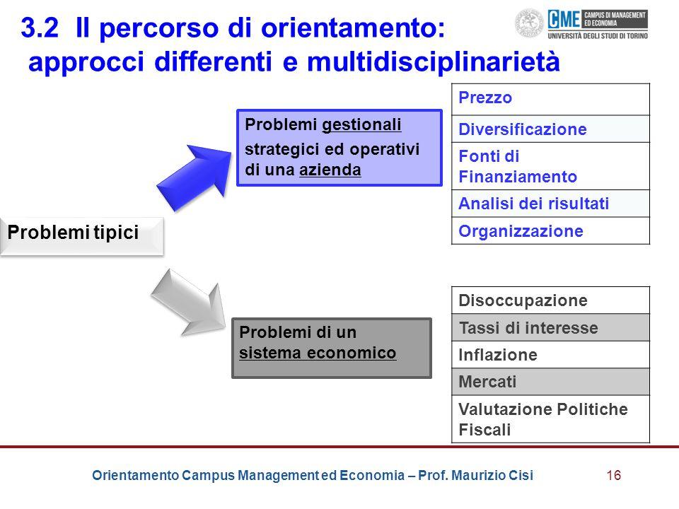 Orientamento Campus Management ed Economia – Prof. Maurizio Cisi16 3.2 Il percorso di orientamento: approcci differenti e multidisciplinarietà Problem